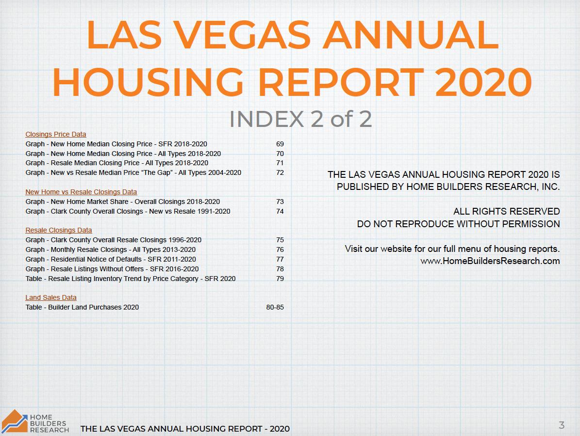 The Las Vegas Annual Housing Report – 2020