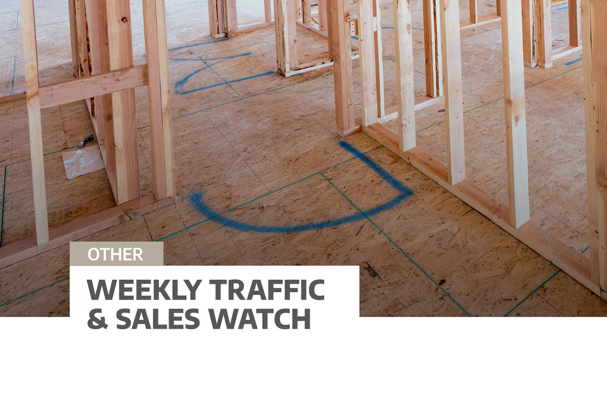 Weekly Traffic & Sales Watch
