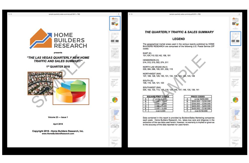 New Home Traffic & Sales Summary